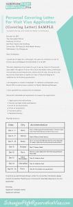Personal Covering Letter For Visit Visa Application